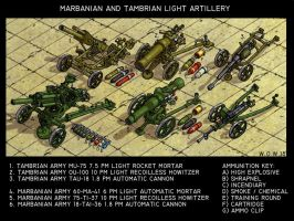 Inner Space Light Artillery by wingsofwrath