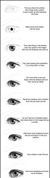 + Eye Tutorial by jessie145