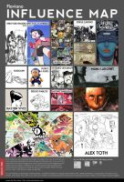 flaviano influence map by flavianos