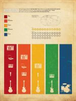 Radiohead Infographic by TheCharles