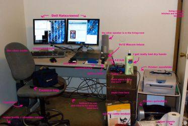 My desk and work area by kalany