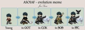 Jon Snow - evo. meme by Evrach