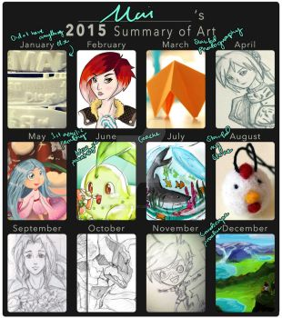 2015 Summary of Art by Remember2fly1