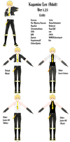 MMD Adult Kagamine Len Model Ver. 1.25 PREVIEW by ChiharuYuuka