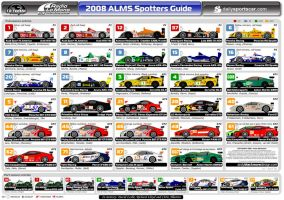 ALMS 2008 Spotters Guide by andyblackmoredesign