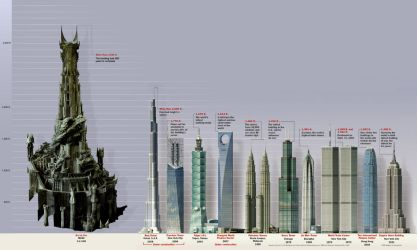 Barad-Dur is the tallest tower by baoga
