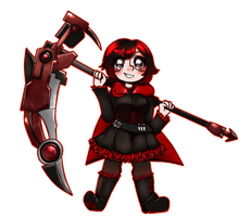 [Comm] Ruby Rose by sanchoyo
