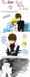Yugioh fanfic Meme by Joanther