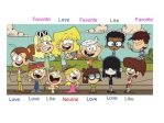 The Loud House Cartoon Characters Scorecard by Bart-Toons