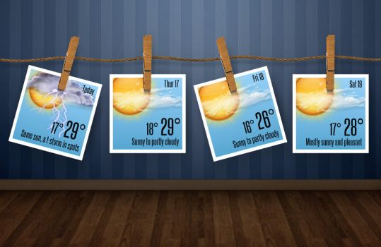 Hanging Pics Forecast for xwidget by Jimking