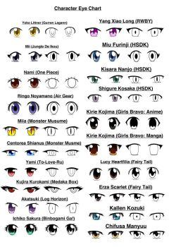 Character Eye Chart Page by Oxdarock