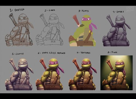 Donatello WIP by Javas