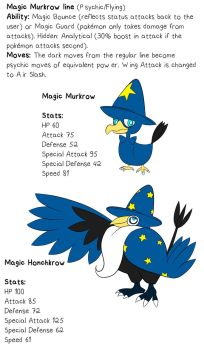 Fakemon - Magic Murkrow line by StrixVanAllen