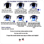 Eye Tutorial by LeaRicchan