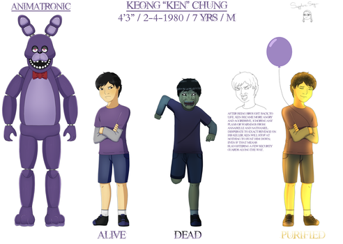 Shattered Dreams: Ken concept sheet by SapphireSky1992