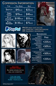 Commission Prices 2017 by Impybutt