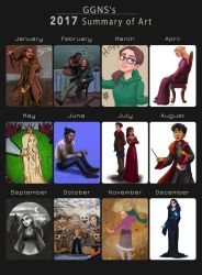 2017 Summary of Art by ggns