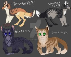 Adopts Kotc by Uki-U