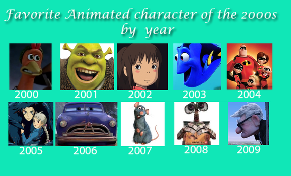 Favorite Animated Characters Of The 2000s By Year by JackHammer86