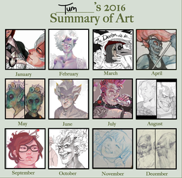 2016 summary by Akatsuki-Art