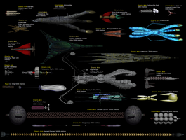 Orion's Arm Spaceships to scale by eburacum45