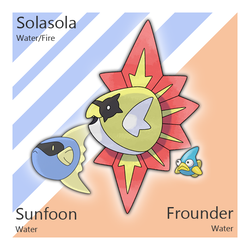 Frounder, Sunfoon, and Solasola by Tsunfished