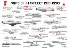 Starfleet ship chart by Masazaki