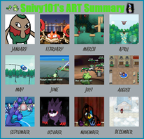 2013 Art Summary by Snivy101