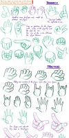 Cartoon hands - research and practice sheet by Minks-Art
