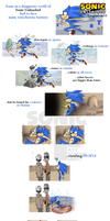 SonicUnleashed (1) by BUGHS-22
