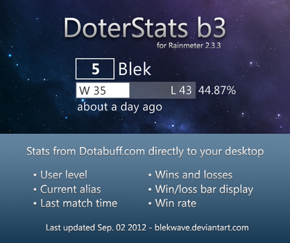 DoterStats b3 for Rainmeter by Blekwave