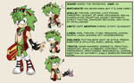 Sonic Underground Reboot - Manic Redesign by AJ-illustrated