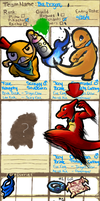 Team Blue Dragons by Jomama120