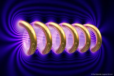 Magnetic Field of a Solenoid by bugman123