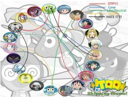 KERORO SHIPS!!! by tackytuesday