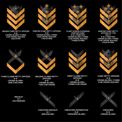 Threshold Naval Enlisted Ranks by Afterskies