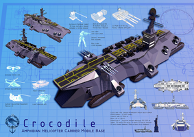 Crocodile amphibian helicopter carrier base by orcbruto
