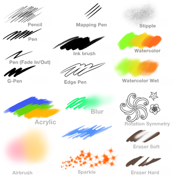 Brushes by medibangadmin