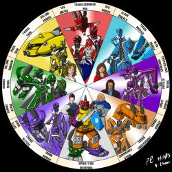 Doctor Who - Power Rangers Space-Time by artbender777
