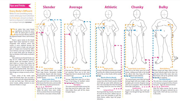 Body Weight Quick Reference Guide by Ashikai