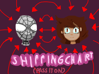 Do A Shipping Chart Pass It On by danceswithzerg