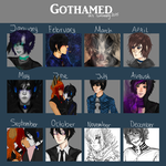 [Art Summary] 2015 Report by Gothamed
