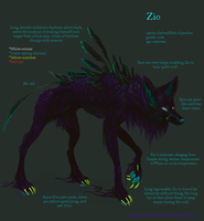 Zio Reference Sheet -OBSOLETE- by NukeRooster