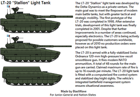 LT-20 Stallion Light Tank by BlastWaves