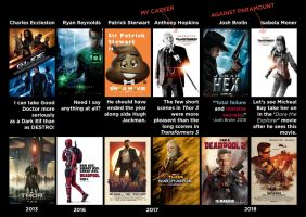 These movies make Marvel roles look oscar worthy by JMK-Prime