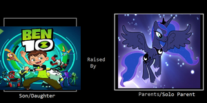 What if Princess Luna Raised Reboot Ben by imyouknowwho