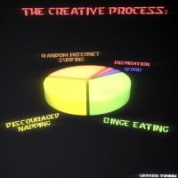 The Creative Process by Xels034