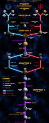 SWTOR Story Progression: Planets and Flashpoints by dreamingeisha