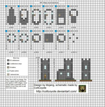 minecraft floorplanscoltcoyote on deviantart
