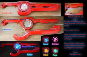Xenoblade Monado replica ver 0.8 WIP by FlameTorchic